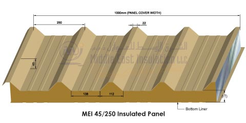 Pages - Middle East Insulation LLC - Quality Cladding