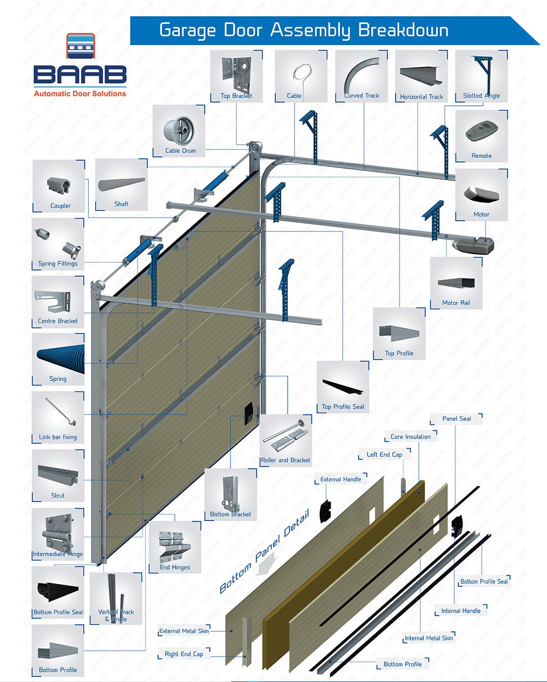 Baab Sectional Overhead Doors Shareboot Theme By